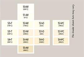 素材となるブロックの色数が無限のイメージ